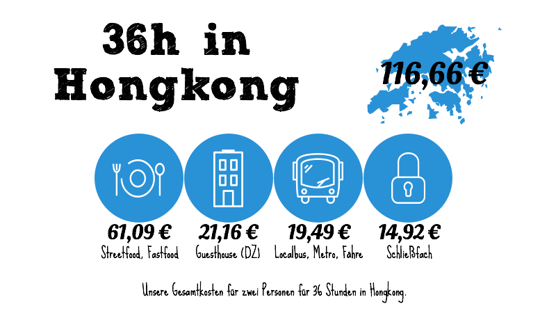 Weltreise_Backpacking_Hongkong